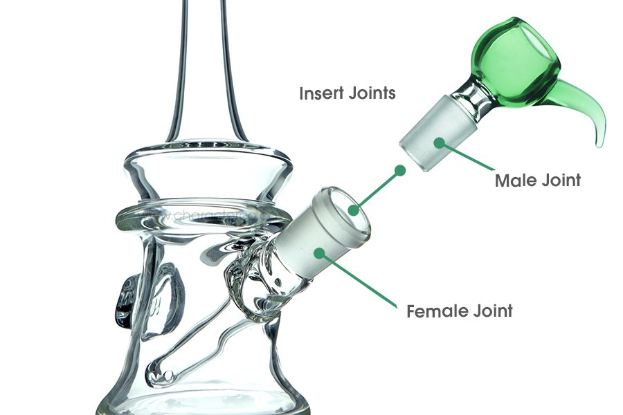 Glass Joints Canada